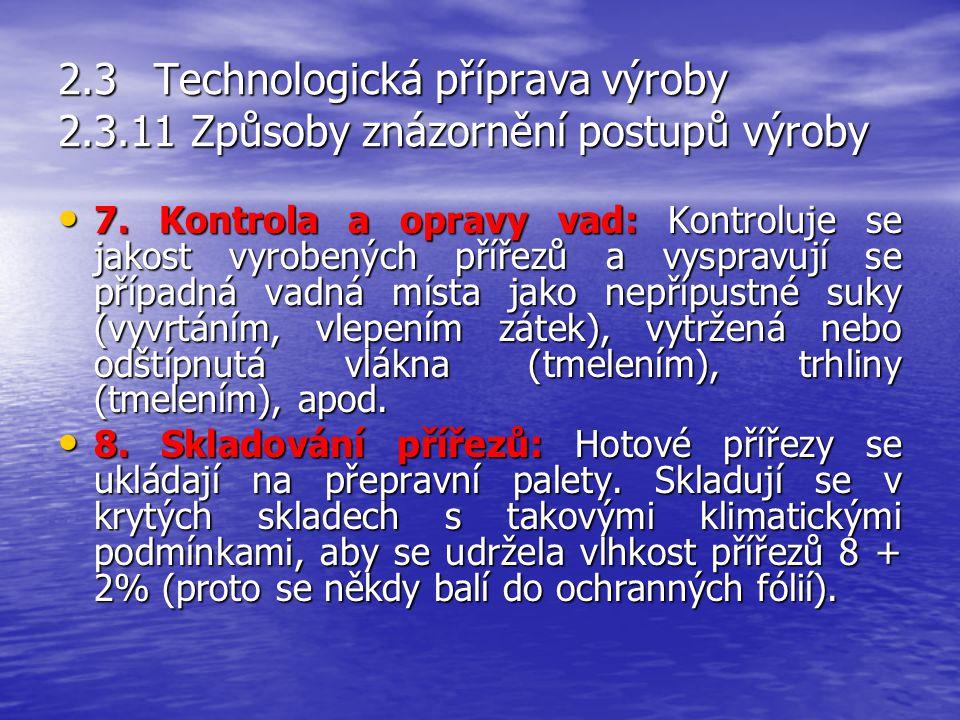 2.3Technologická příprava výroby 2.3.11 Způsoby znázornění postupů výroby 5. Řezání na přesnou délku: Přířezy se zkracují na přesnou délku, přířezy se