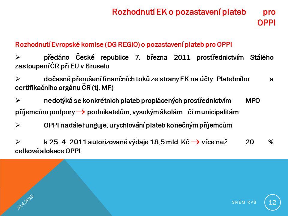 Rozhodnutí EK o pozastavení plateb pro OPPI Rozhodnutí Evropské komise (DG REGIO) o pozastavení plateb pro OPPI  předáno České republice 7. března 20