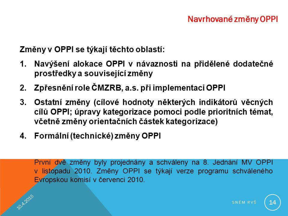 Navrhované změny OPPI Změny v OPPI se týkají těchto oblastí: 1.Navýšení alokace OPPI v návaznosti na přidělené dodatečné prostředky a související změn
