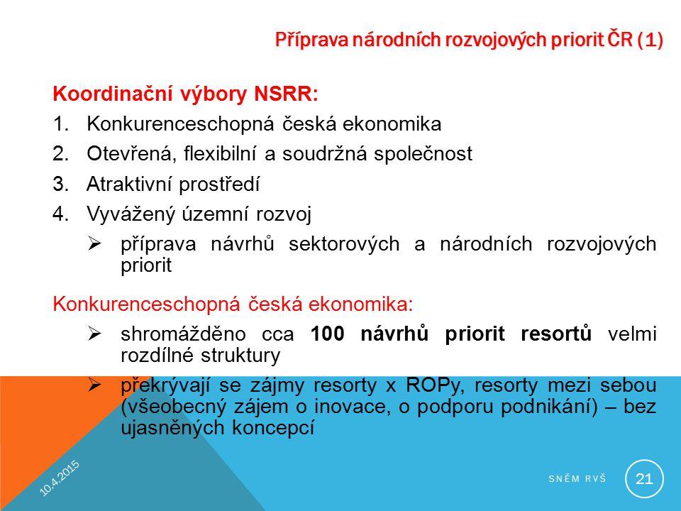 Koordinační výbory NSRR: 1.Konkurenceschopná česká ekonomika 2.Otevřená, flexibilní a soudržná společnost 3.Atraktivní prostředí 4.Vyvážený územní roz