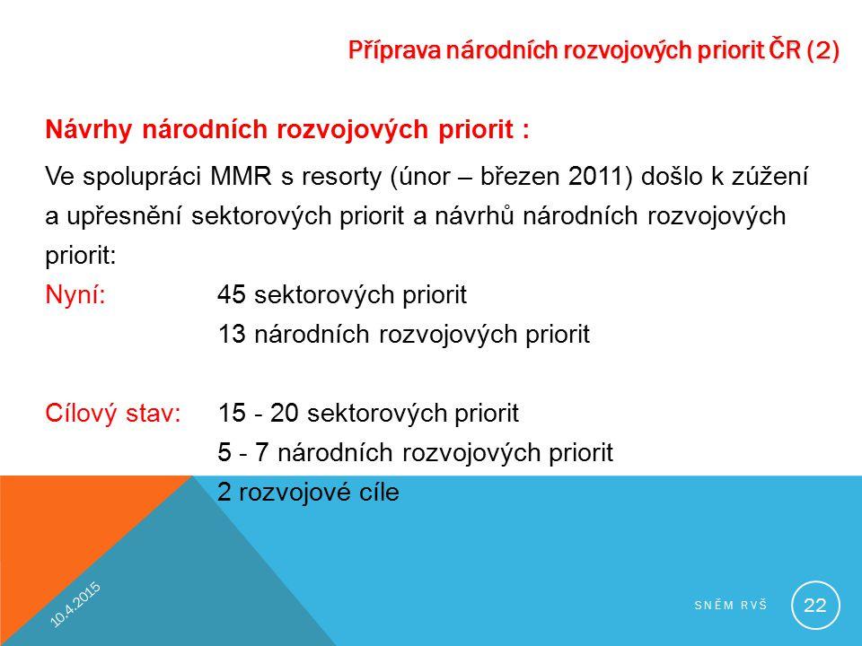 Návrhy národních rozvojových priorit : Ve spolupráci MMR s resorty (únor – březen 2011) došlo k zúžení a upřesnění sektorových priorit a návrhů národn