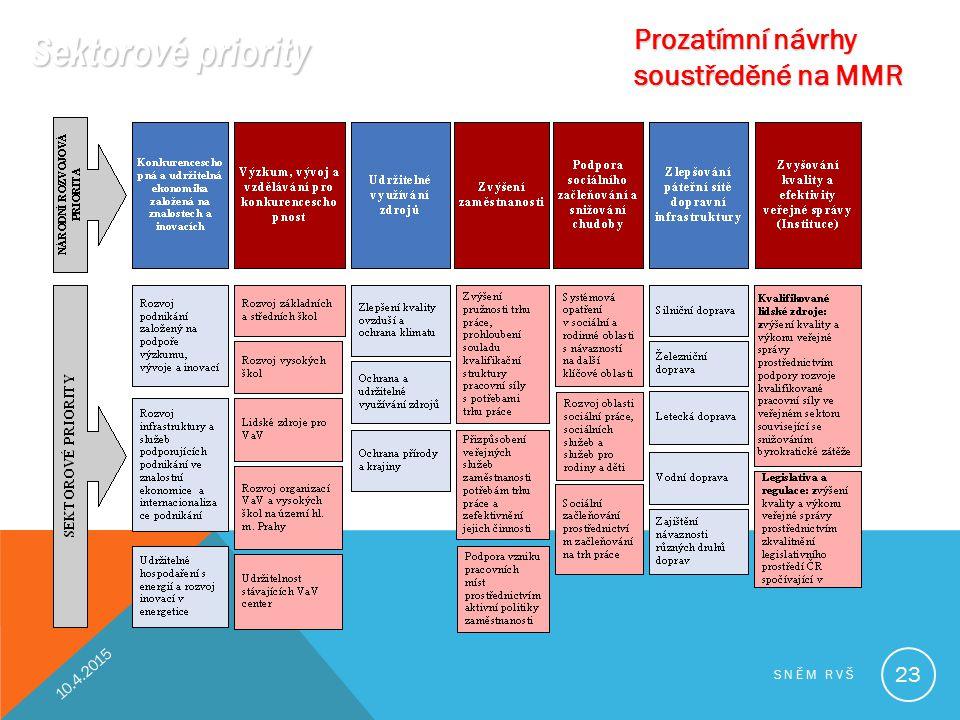 Sektorové priority 10.4.2015 SNĚM RVŠ 23 Prozatímní návrhy soustředěné na MMR