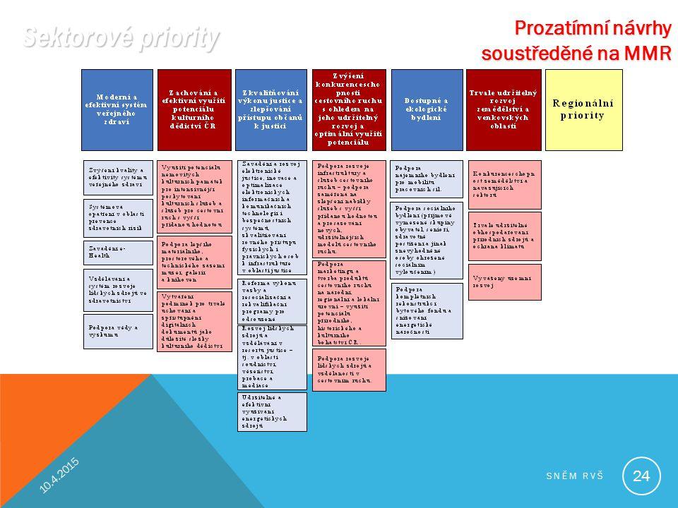 Sektorové priority 10.4.2015 SNĚM RVŠ 24 Prozatímní návrhy soustředěné na MMR