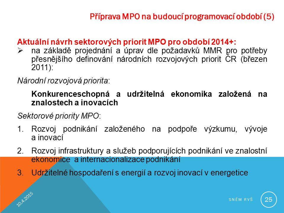 Příprava MPO na budoucí programovací období (5) Aktuální návrh sektorových priorit MPO pro období 2014+:  na základě projednání a úprav dle požadavků