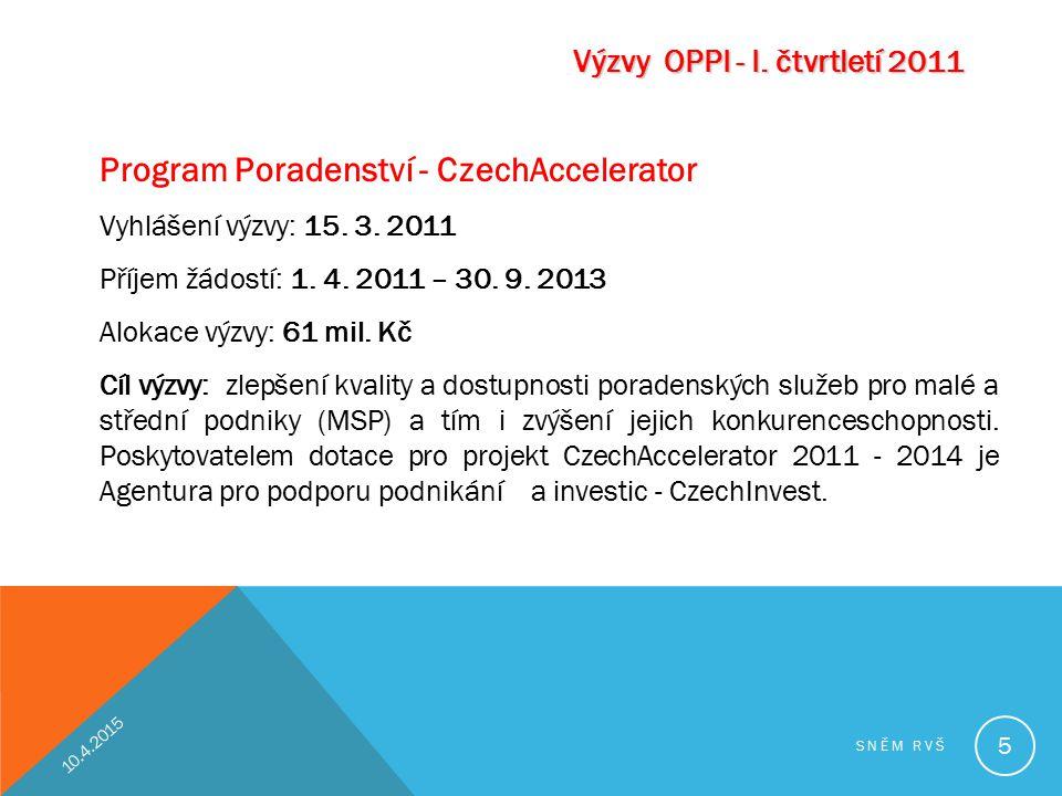 Program Poradenství - CzechAccelerator Vyhlášení výzvy: 15. 3. 2011 Příjem žádostí: 1. 4. 2011 – 30. 9. 2013 Alokace výzvy: 61 mil. Kč Cíl výzvy: zlep