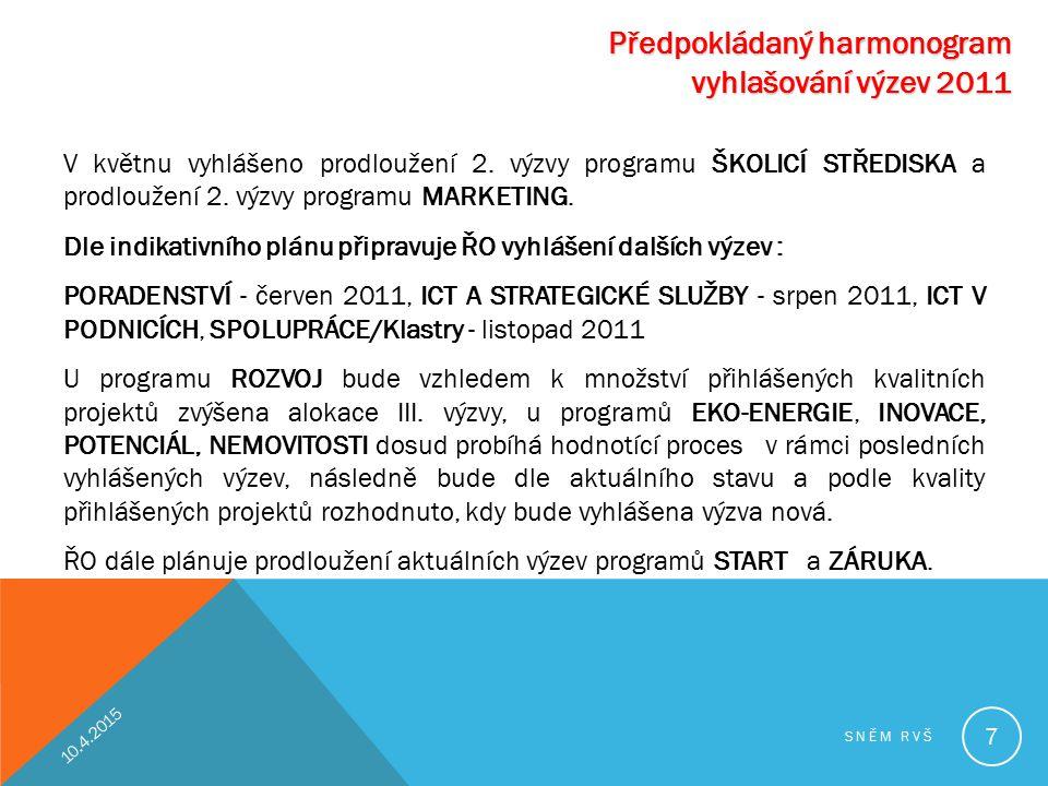 Předpokládaný harmonogram vyhlašování výzev 2011 V květnu vyhlášeno prodloužení 2. výzvy programu ŠKOLICÍ STŘEDISKA a prodloužení 2. výzvy programu MA