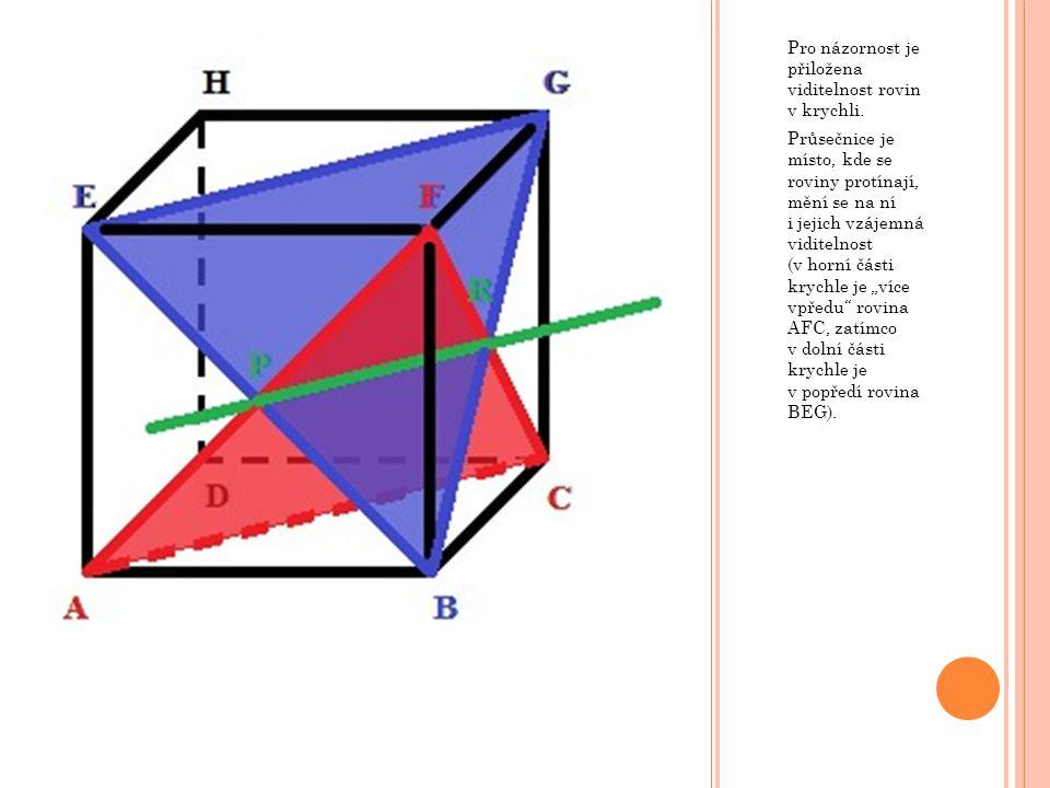 Pro názornost je přiložena viditelnost rovin v krychli. Průsečnice je místo, kde se roviny protínají, mění se na ní i jejich vzájemná viditelnost (v h