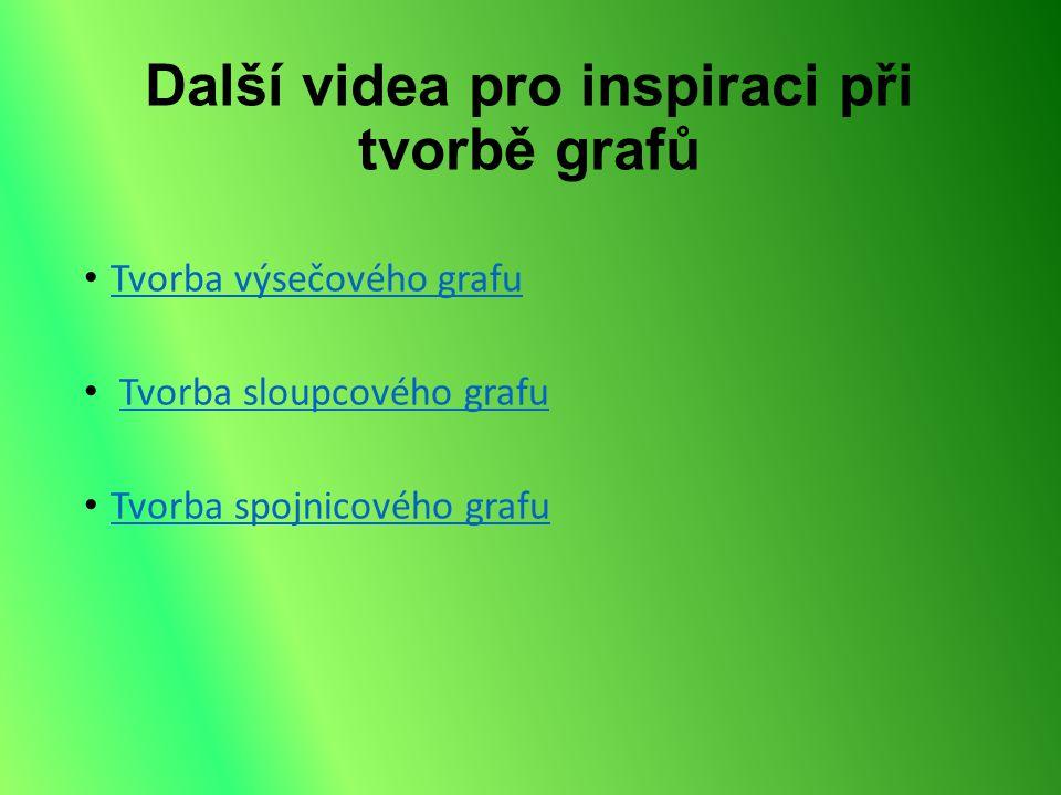 Další videa pro inspiraci při tvorbě grafů Tvorba výsečového grafu Tvorba sloupcového grafu Tvorba spojnicového grafu