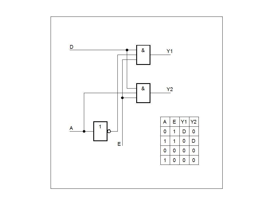 Demultiplexery Následně se podíváme, jak se blokově kreslí osmikanálový demultiplexer.