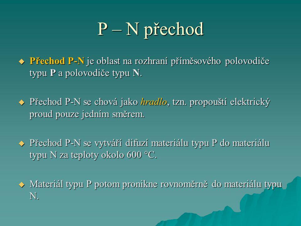 P – N přechod  Přechod P-N je oblast na rozhraní příměsového polovodiče typu P a polovodiče typu N.