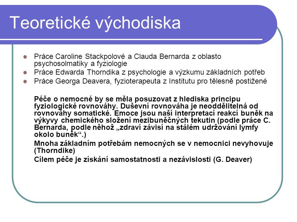 Teoretické východiska Práce Caroline Stackpolové a Clauda Bernarda z oblasto psychosolmatiky a fyziologie Práce Edwarda Thorndika z psychologie a výzk