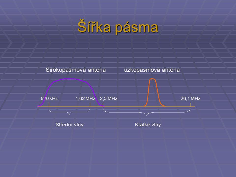 Šířka pásma Střední vlny Krátké vlny 520 kHz 1,62 MHz 2,3 MHz 26,1 MHz Širokopásmová anténa úzkopásmová anténa