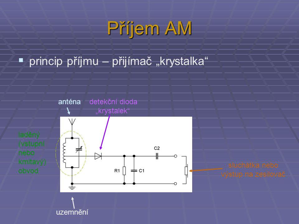 """Příjem AM  princip příjmu – přijímač """"krystalka laděný (vstupní nebo kmitavý) obvod anténa detekční dioda """"krystalek uzemnění sluchátka nebo výstup na zesilovač"""