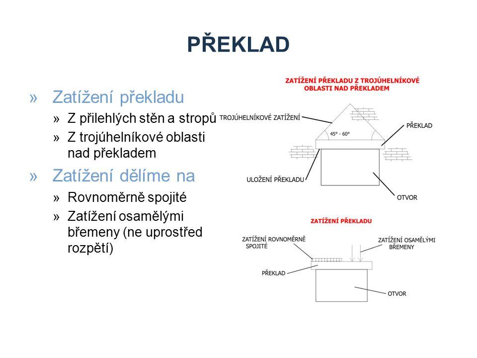 PŘEKLAD »Tepelná izolace překladu »Dělený překlad s vloženou tepelnou izolací »Dělený nebo monolitický překlad s izolací na vnější straně