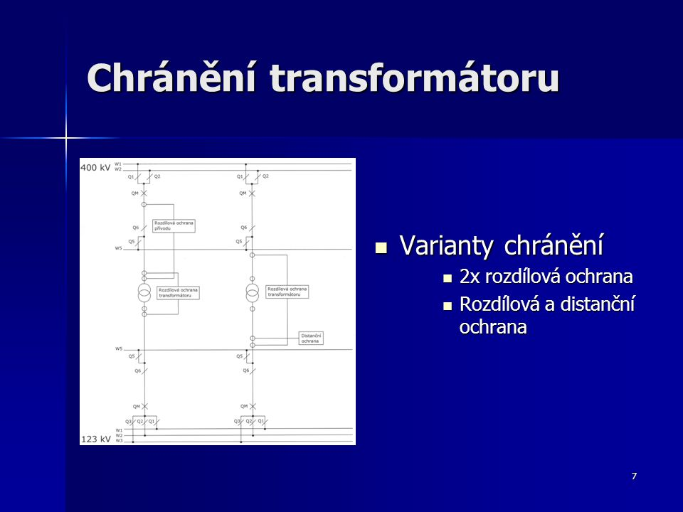 18 Ochrany, které lze použít Transformátor Transformátor Siemens 7UT613, ABB REL521, 7SJ602, ABB RES505 Siemens 7UT613, ABB REL521, 7SJ602, ABB RES505 Přípojnice Přípojnice ABB REB 500 ABB REB 500 Vedení Vedení Bloková Bloková –Siemens 7SD610, ABB REL521 Nebloková Nebloková –ABB REL521, SEL421 Náhradní provoz přes KSP Náhradní provoz přes KSP –ABB REL521, SEL521, 7SJ602