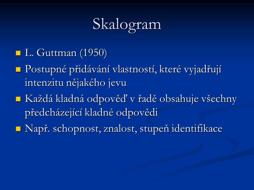 Skalogram L. Guttman (1950) L. Guttman (1950) Postupné přidávání vlastností, které vyjadřují intenzitu nějakého jevu Postupné přidávání vlastností, kt