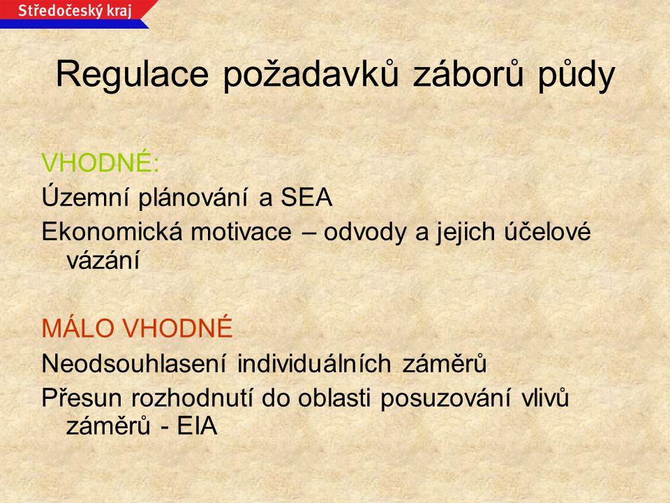 Nesouhlas se záborem půdy podle zákona o ochraně ZPF Zákon nebyl významně novelizován, je určitým způsobem zastaralý, opírá se o třídy ochrany půdy stanovené na základě BPEJ V okolí Prahy se nachází území kde téměř neexistují půdy mimo I.