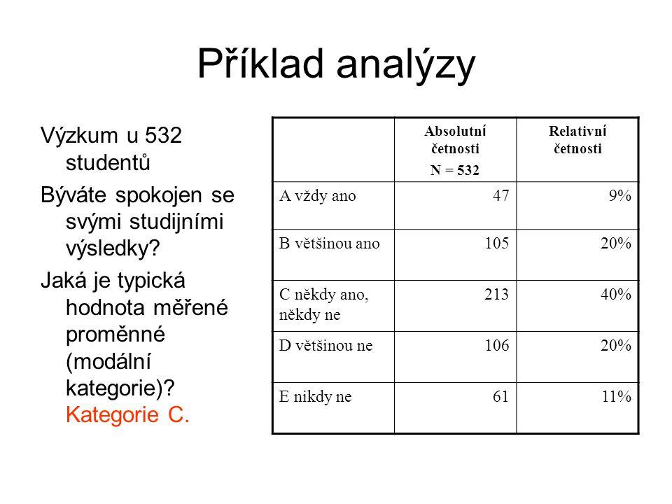 Příklad analýzy Výzkum u 532 studentů Býváte spokojen se svými studijními výsledky? Jaká je typická hodnota měřené proměnné (modální kategorie)? Kateg