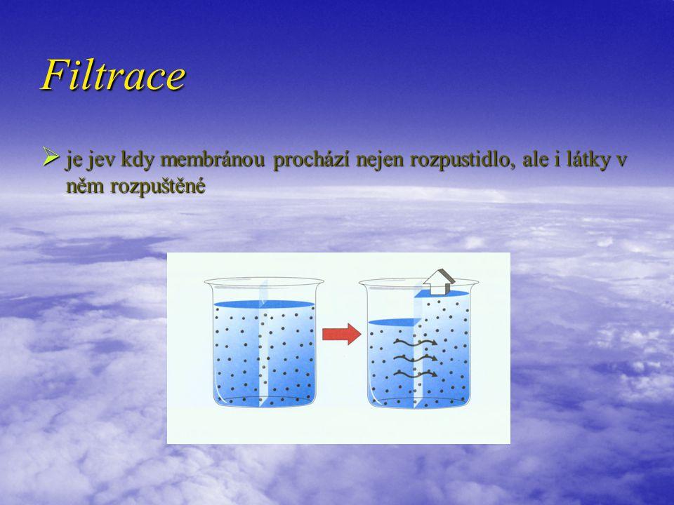 Filtrace  je jev kdy membránou prochází nejen rozpustidlo, ale i látky v něm rozpuštěné