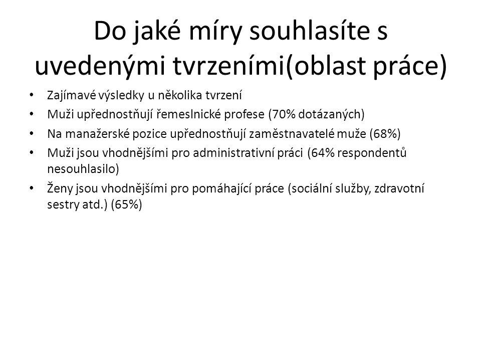 Do jaké míry souhlasíte s uvedenými tvrzeními(oblast práce) Zajímavé výsledky u několika tvrzení Muži upřednostňují řemeslnické profese (70% dotázanýc