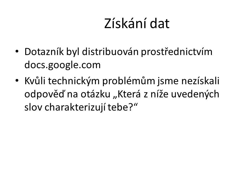 """Získání dat Dotazník byl distribuován prostřednictvím docs.google.com Kvůli technickým problémům jsme nezískali odpověď na otázku """"Která z níže uvedených slov charakterizují tebe?"""