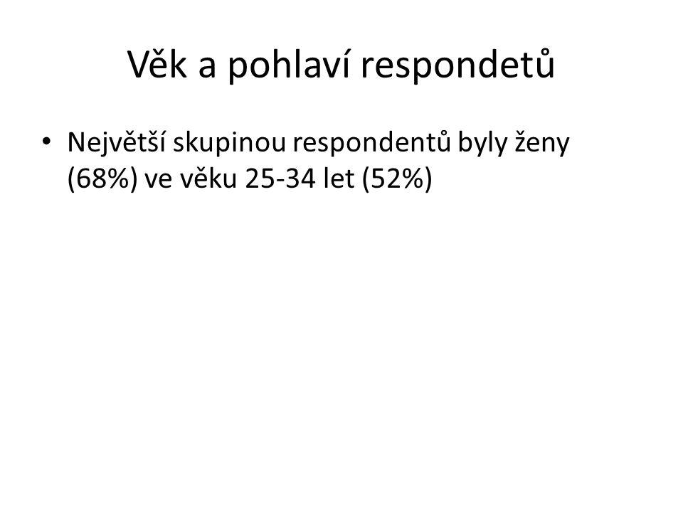 Věk a pohlaví respondetů Největší skupinou respondentů byly ženy (68%) ve věku 25-34 let (52%)