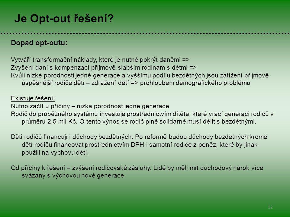 12 Je Opt-out řešení.