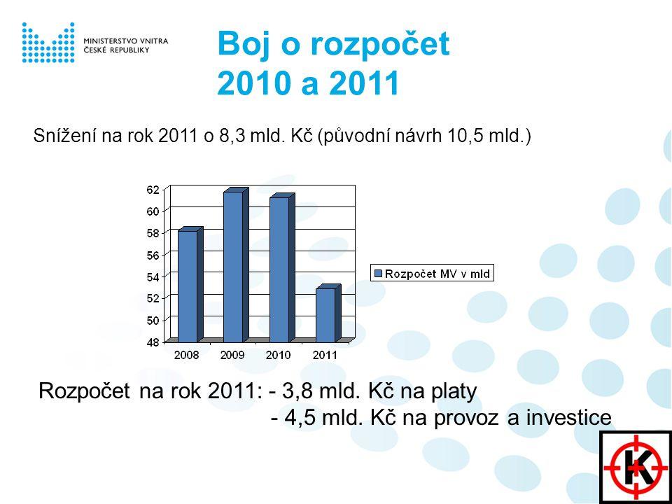 Boj o rozpočet 2010 a 2011 Rozpočet na rok 2011: - 3,8 mld.