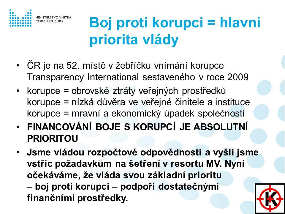 Boj proti korupci = hlavní priorita vlády ČR je na 52. místě v žebříčku vnímání korupce Transparency International sestaveného v roce 2009 korupce = o