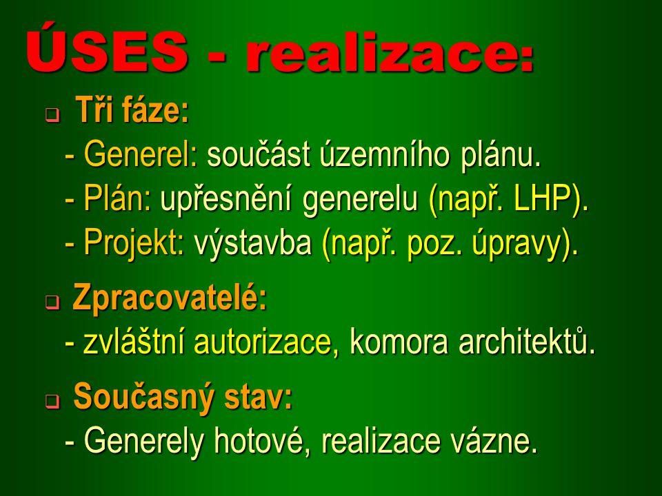  Tři fáze: - Generel: součást územního plánu.- Plán: upřesnění generelu (např.