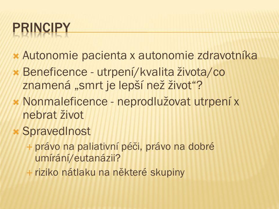 """ Autonomie pacienta x autonomie zdravotníka  Beneficence - utrpení/kvalita života/co znamená """"smrt je lepší než život""""?  Nonmaleficence - neprodluž"""