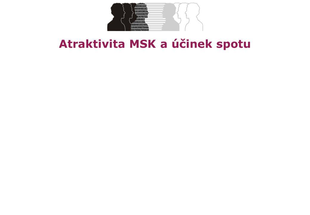 Atraktivita MSK a účinek spotu
