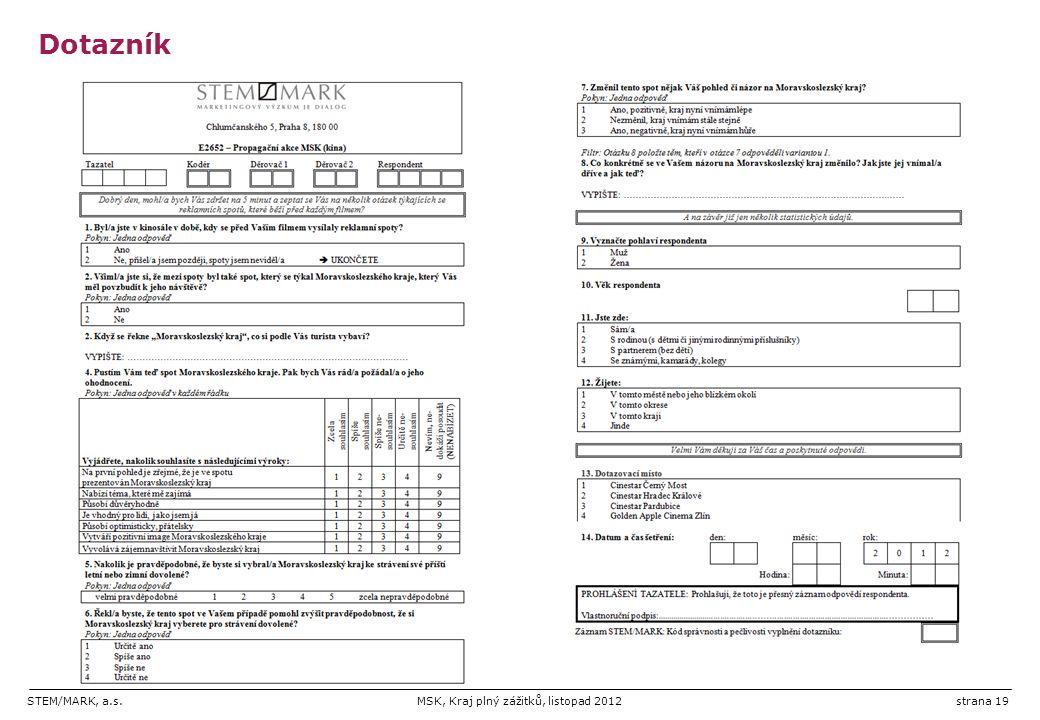 STEM/MARK, a.s.MSK, Kraj plný zážitků, listopad 2012strana 19 Dotazník
