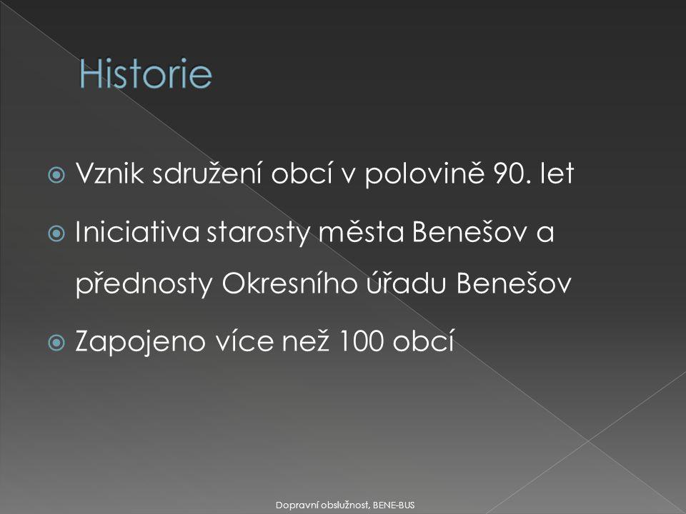 Vznik sdružení obcí v polovině 90. let  Iniciativa starosty města Benešov a přednosty Okresního úřadu Benešov  Zapojeno více než 100 obcí Dopravní