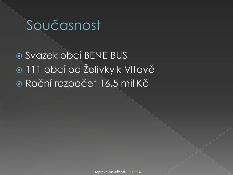  Svazek obcí BENE-BUS  111 obcí od Želivky k Vltavě  Roční rozpočet 16,5 mil Kč Dopravní obslužnost, BENE-BUS