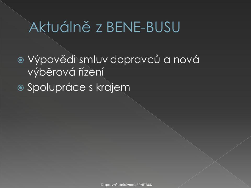  Výpovědi smluv dopravců a nová výběrová řízení  Spolupráce s krajem Dopravní obslužnost, BENE-BUS
