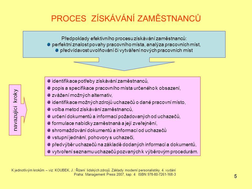 5 PROCES ZÍSKÁVÁNÍ ZAMĚSTNANCŮ Předpoklady efektivního procesu získávání zaměstnanců: perfektní znalost povahy pracovního místa, analýza pracovních míst, předvídavost uvolňování či vytváření nových pracovních míst navazující kroky identifikace potřeby získávání zaměstnanců, popis a specifikace pracovního místa určeného k obsazení, zvážení možných alternativ, identifikace možných zdrojů uchazečů o dané pracovní místo, volba metod získávání zaměstnanců, určení dokumentů a informací požadovaných od uchazečů, formulace nabídky zaměstnaná a její zveřejnění, shromažďování dokumentů a informací od uchazečů vstupní jednání, pohovory s uchazeči, předvýběr uchazečů na základě dodaných informací a dokumentů, vytvoření seznamu uchazečů pozvaných k výběrovým procedurám.