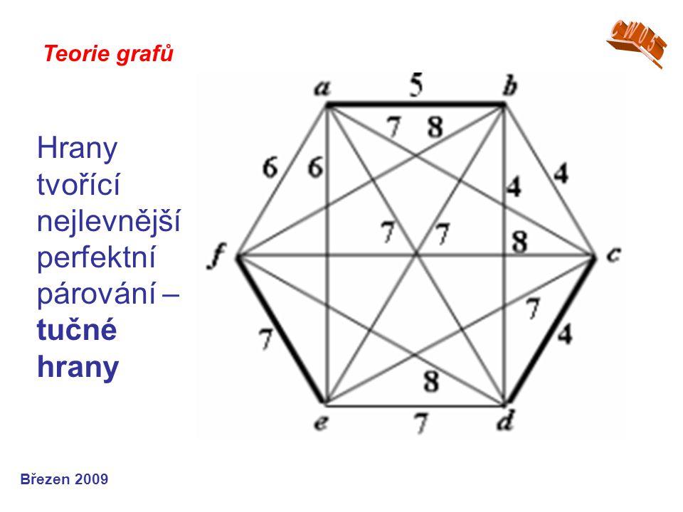 Teorie grafů Březen 2009 Hrany tvořící nejlevnější perfektní párování – tučné hrany