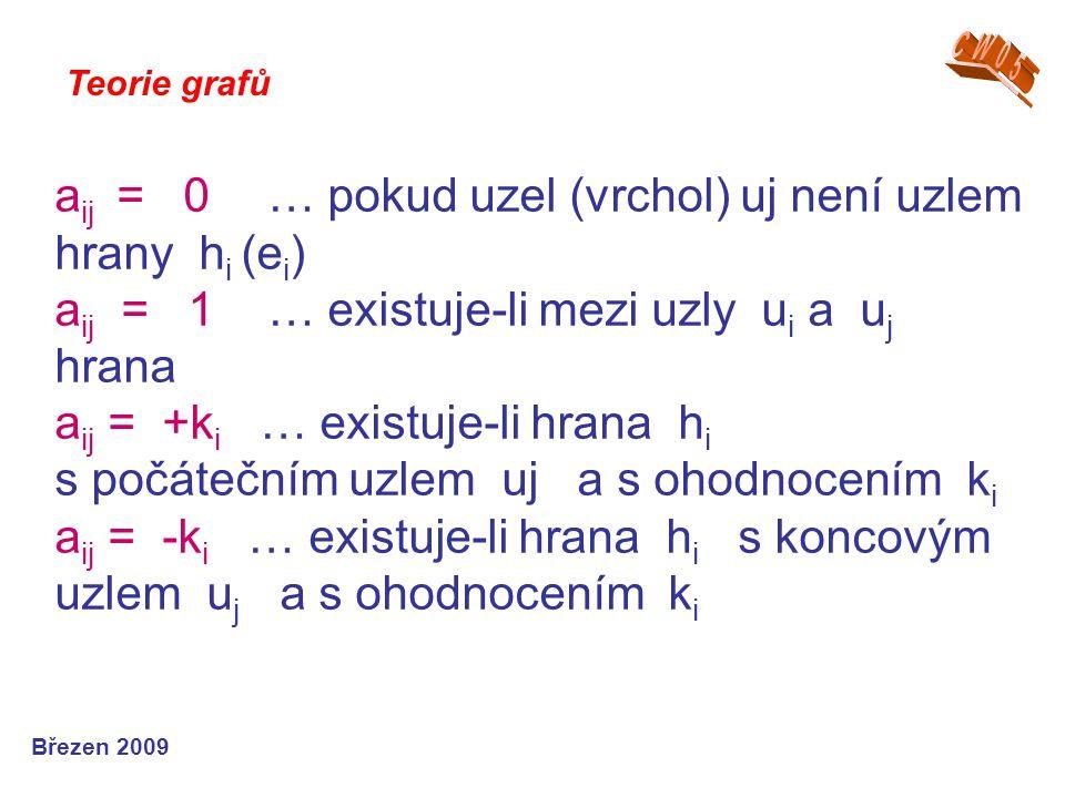 a ij = 0… pokud uzel (vrchol) uj není uzlem hrany h i (e i ) a ij = 1… existuje-li mezi uzly u i a u j hrana a ij = +k i … existuje-li hrana h i s počátečním uzlem uj a s ohodnocením k i a ij = -k i … existuje-li hrana h i s koncovým uzlem u j a s ohodnocením k i Teorie grafů Březen 2009