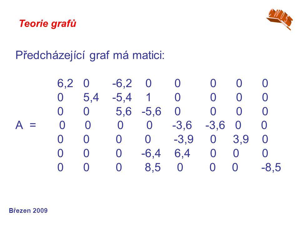 Předcházející graf má matici: 6,2 0 -6,2 0 0 0 0 0 0 5,4 -5,4 1 0 0 0 0 0 0 5,6 -5,6 0 0 0 0 A = 0 0 0 0 -3,6 -3,6 0 0 0 0 0 0 -3,9 0 3,9 0 0 0 0 -6,4 6,4 0 0 0 0 0 0 8,5 0 0 0 -8,5 Teorie grafů Březen 2009
