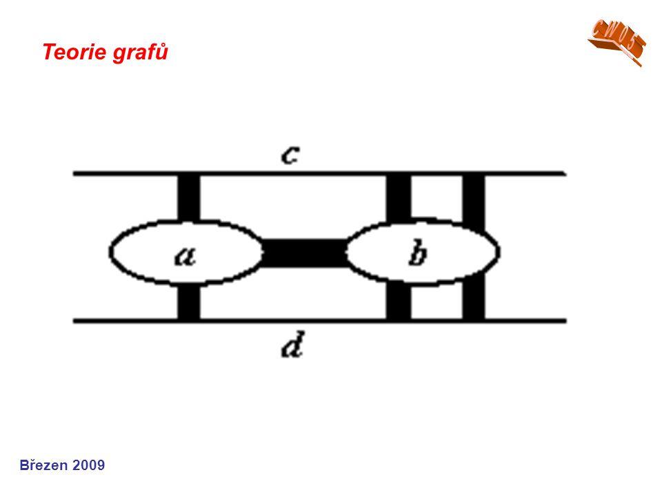 Teorie grafů Březen 2009