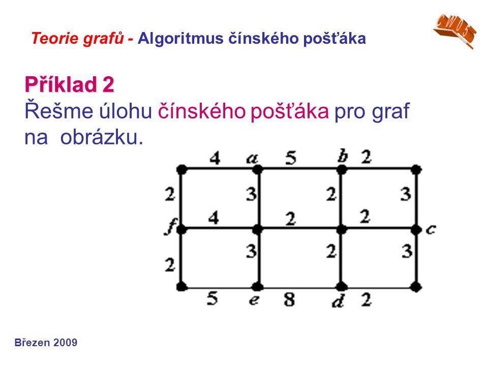 Příklad 2 Příklad 2 Řešme úlohu čínského pošťáka pro graf na obrázku. Březen 2009 Teorie grafů - Algoritmus čínského pošťáka