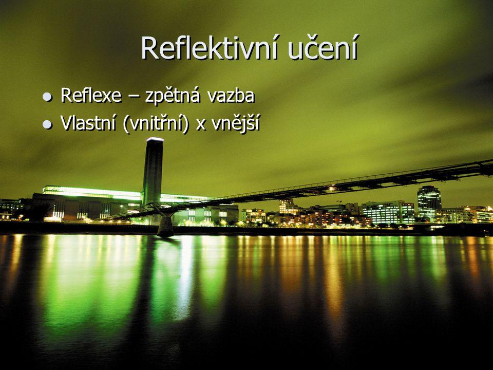 Reflektivní učení Reflexe – zpětná vazba Vlastní (vnitřní) x vnější Reflexe – zpětná vazba Vlastní (vnitřní) x vnější