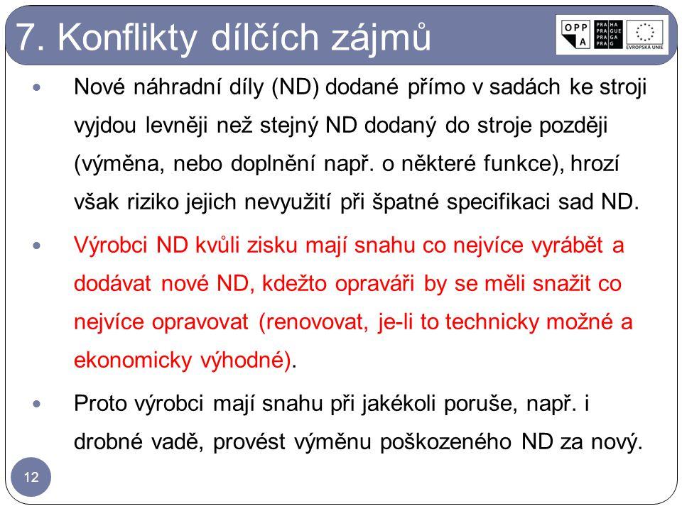 Nové náhradní díly (ND) dodané přímo v sadách ke stroji vyjdou levněji než stejný ND dodaný do stroje později (výměna, nebo doplnění např. o některé f
