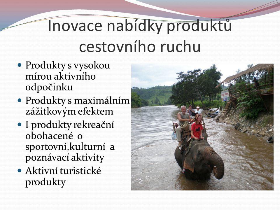 Inovace nabídky produktů cestovního ruchu Produkty s vysokou mírou aktivního odpočinku Produkty s maximálním zážitkovým efektem I produkty rekreační o