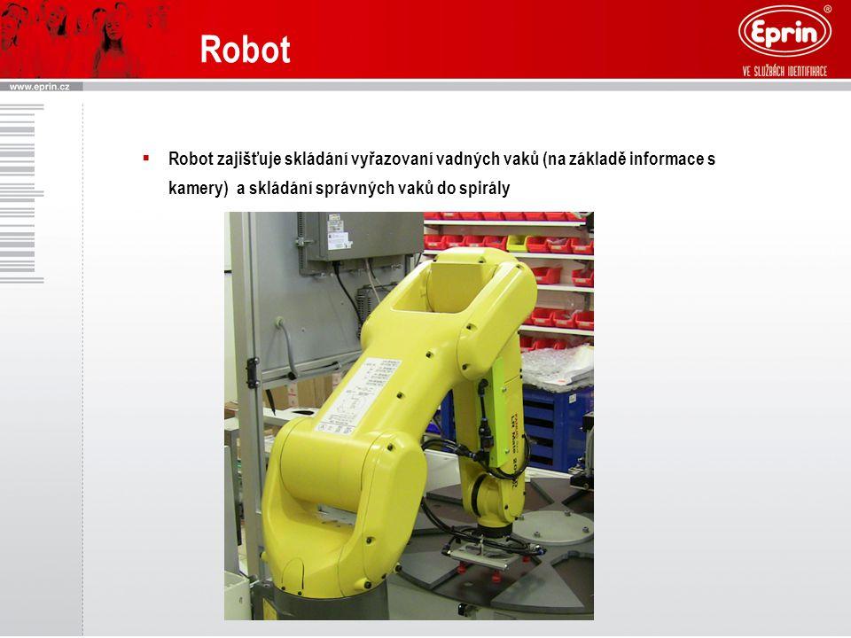  Robot zajišťuje skládání vyřazovaní vadných vaků (na základě informace s kamery) a skládání správných vaků do spirály Robot