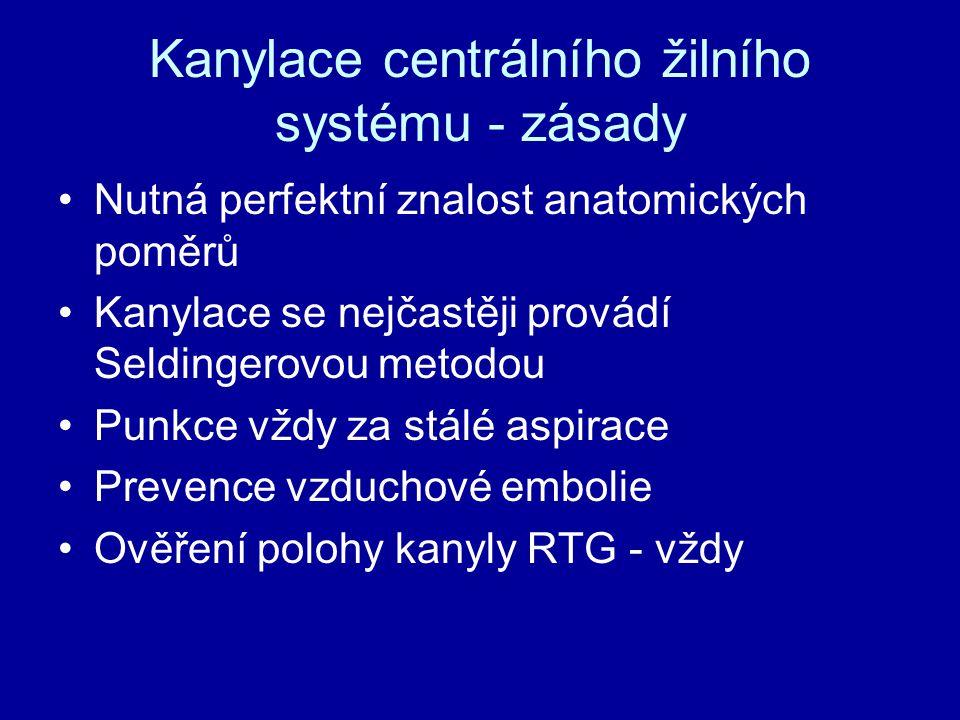 Kanylace centrálního žilního systému - zásady Nutná perfektní znalost anatomických poměrů Kanylace se nejčastěji provádí Seldingerovou metodou Punkce