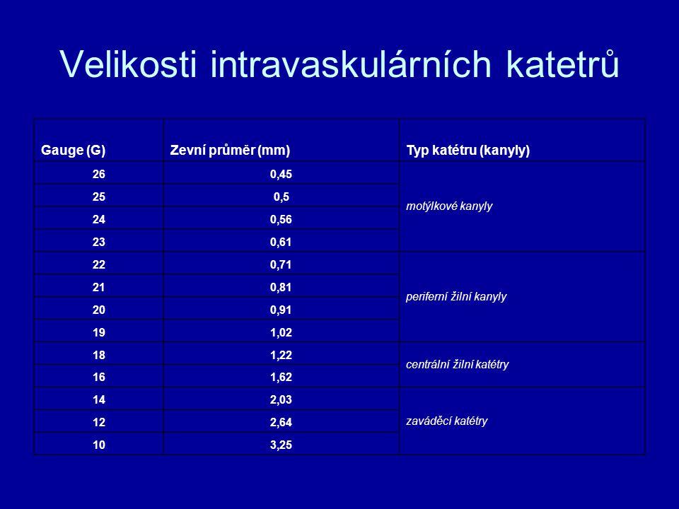 Velikosti intravaskulárních katetrů Gauge (G)Zevní průměr (mm)Typ katétru (kanyly) 260,45 motýlkové kanyly 250,5 240,56 230,61 220,71 periferní žilní