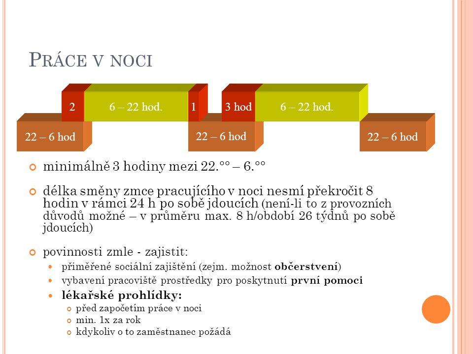 P RÁCE V NOCI minimálně 3 hodiny mezi 22.°° – 6.°° délka směny zmce pracujícího v noci nesmí překročit 8 hodin v rámci 24 h po sobě jdoucích (není-li to z provozních důvodů možné – v průměru max.