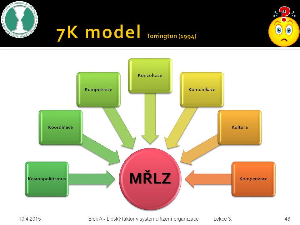 MŘLZ KosmopolitismusKoordinaceKompetenceKonzultaceKomunikaceKulturaKompenzace 10.4.2015 Blok A - Lidský faktor v systému řízení organizace Lekce 3. 48